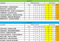 iii-torneo-delle-contrade-i-vincitori_39
